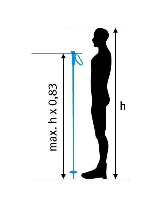 hur långa stavar ska man ha